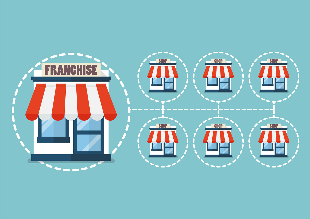 Franchise business in flat style